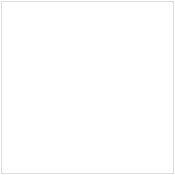 Trend Management Software